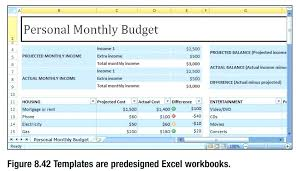 Personal Monthly Budget Excel Template Spreadsheet Microsoft Free ...