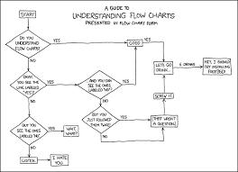 2 2 Qualitative Analysis Identifying Ions Bleckinger