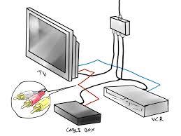 cable box wiring diagram thoritsolutions com throughout comcast comcast internet wiring diagram cable box wiring diagram thoritsolutions com throughout comcast