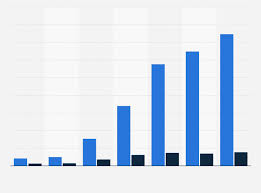 Glyphosate Use Worldwide By Sector 1994 2014 Statista