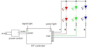 rgb led circuit diagram rgb image wiring diagram rgb led controller circuit diagram diagram on rgb led circuit diagram