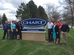 Chart Industries Ga Photo De Bureau De Chart Industries Buffalo Ny Leadership