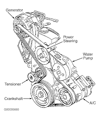 1998 chevrolet tracker serpentine belt routing and timing belt diagrams