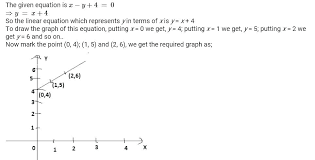 Math Algebra Rules Pdf Csdmultimediaservice Com