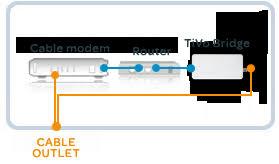 watch tivo on another tv with tivo mini tivo Netgear MoCA Diagram at Tivo Bolt Moca Wiring Diagram