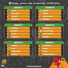 نتيجة قرعة امم افريقيا 2017 الجابون : مجموعة مصر قرعة تصفيات كأس افريقيا