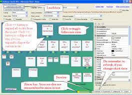 Net Framework Hierarchy Chart Chart4 Net Organization Charting Component C Vb Net Asp