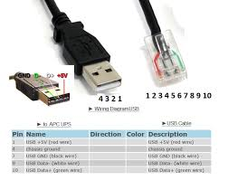 usb port wiring diagram wiring diagram schematics baudetails info how to build an apc u p s data cable page 2 hardware canucks usb wiring diagram