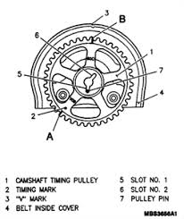 solved looking for belt diagram of 1996 geo metro fixya looking for diagram of 1996 geo metro 1 o liter for timing belt