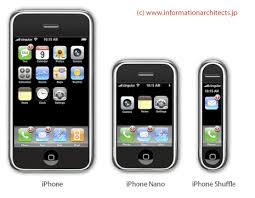 iphone nano. is steve jobs preparing to launch a smaller, cheaper version of the iphone in time for christmas? iphone nano