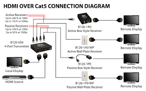 usb connection wiring diagram on usb images free download wiring Usb Connector Wiring Diagram usb connection wiring diagram 8 usb port wiring diagram sata usb connection wiring diagram samsung usb connector wiring diagram