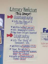 essay about water resources lesson plans