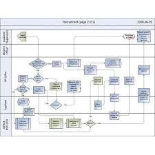 process maps in excel process maps under fontanacountryinn com