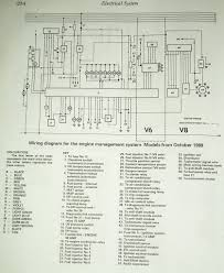 vn v8 wiring diagram vn wiring diagrams online holden vp v8 wiring diagram images vp commodore engine wiring