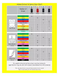 Food Coloring Chart How To Make Different Colors With Food Coloring Quora
