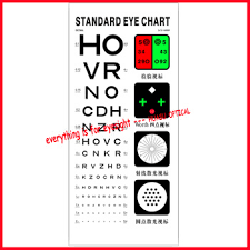 Vision Levels Chart Professional Snellen Chart Eye Test Chart Vision Chart Buy Snellen Chart Eye Test Charts Visual Acuity Chart Product On Alibaba Com