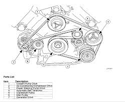 xf alternator wiring diagram xf image wiring diagram jaguar xf engine coolant diagram bmw m3 e46 fuse box diagram on xf alternator wiring diagram