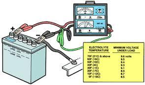 ase test preparation lead acid batteries