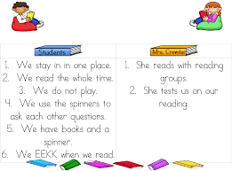 5 W S Anchor Chart Anchor Charts For Reading And Writing Free Download
