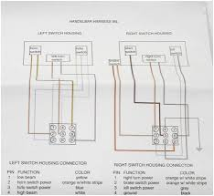 softail wiring diagram unique sportster fuse box location bmw fuse related post