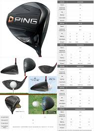 Ping G400 Driver Adjustment Chart Ping G400 Max Driver Review Golfwrx With Golf Avenue Plus
