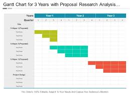 Gantt Chart Example For Research Proposal Gantt Chart For 3 Years With Proposal Research Analysis And