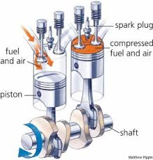 facts about internal combustion engines for kids how pistons work image