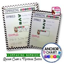 Anchor Chart Notebook Comparing Numbers Anchor Chart Parts And Interactive Notebook