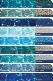 Pool Colours - Swimming Pool Colour And Water,png download, transparent png  image | Pools backyard inground, Pool colors, Swimming pools backyard