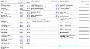 Cash Flow Sheets Cash Flow Statement Excel Model Template