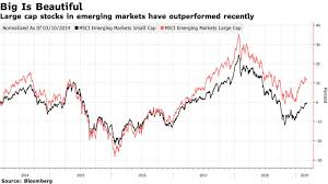 large cap stocks in emerging markets have outperformed recently