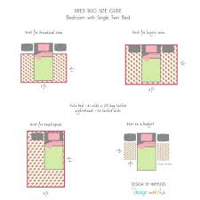 bedroom area rugs placement. Brilliant Rugs 5x7 Rug Under Queen Bed Area Placement In Bedroom Designs  Inside Bedroom Area Rugs Placement A