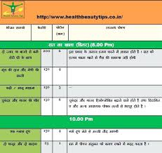 Month Wise Pregnancy Diet Chart In Hindi 37 Symbolic Diet Chart For Pregnent Women