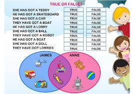 have got (true or false) - Interactive worksheet