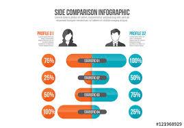 Comparison Infographic Template Side Comparison Infographic Buy This Stock Template And Explore