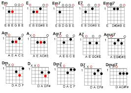 Barre Chords End Of The Game