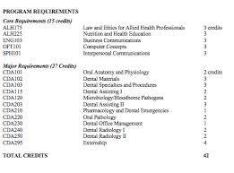 Questions To Ask A Dental Assistant Dental Assistant Certificate Mandl School The College Of
