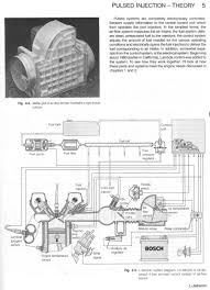 porsche e fuel injection page  click here for a sample page