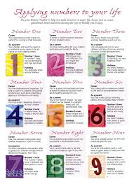 Numerology What Number Is Your Life Path Life Path Number