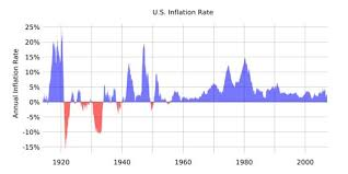 The Great Depression Graphs And Charts Graphs And Charts The Great Depression