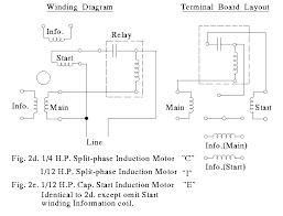 laboratory manual appendices single phase split phase induction motor identical to machine 5 except rated at 1 12 hp marked i x the terminal board layout is shown in