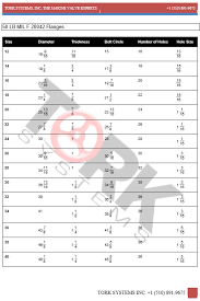 Navy Flange Dimensions Charts