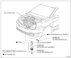 Oil Drain Plug Torque Chart 2015 Toyota Sienna Service Manual Oil And Oil Filter 2gr Fe
