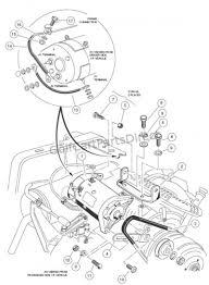 Club cart wiring diagram car precedent electric golf clubcar battery for 2006 48 volt 1280