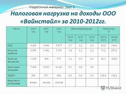 Презентация на тему Анализ эффективности налогообложения  6 Налоговая