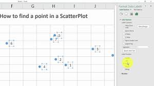 Excel How To Identify A Point In A Scatter Plot