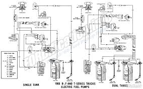 1966 ford truck wiring diagrams fordification info the '61 '66 1966 ford f100 fuse box at 1966 Ford F100 Wiring Diagram