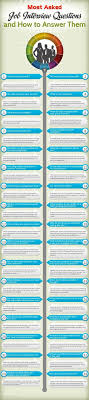 best ideas about perfect resume job search job 34 most asked job interview questions how to answer them