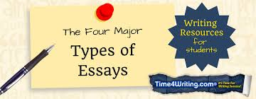the four major types of essays timewriting the four major types of essays effectively writing