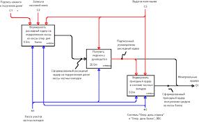 База рефератов со всего рунета Диплом Совершенствование  Диплом Совершенствование депозитной политики коммерческого банка